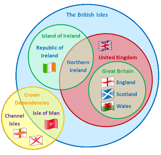 what are the best venn diagrams