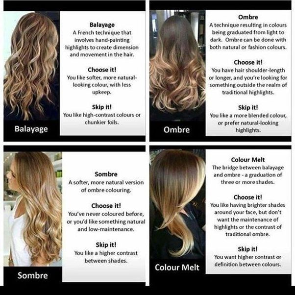 Can i bleach hair a day after using semi permanent dye then dye it from what your question is asking it seems like you are wanting to lighten it and then tone it to a particular color if you are wanting something similar solutioingenieria Choice Image