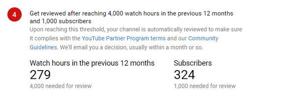 4 000 watch hours in the previous 12 months