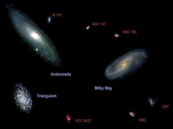 How do we know Andromeda is bigger than the Milky way? - Quora