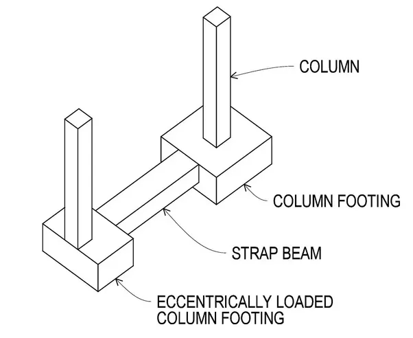 Is It Necessary To Construct The Tie Beam Just Over The