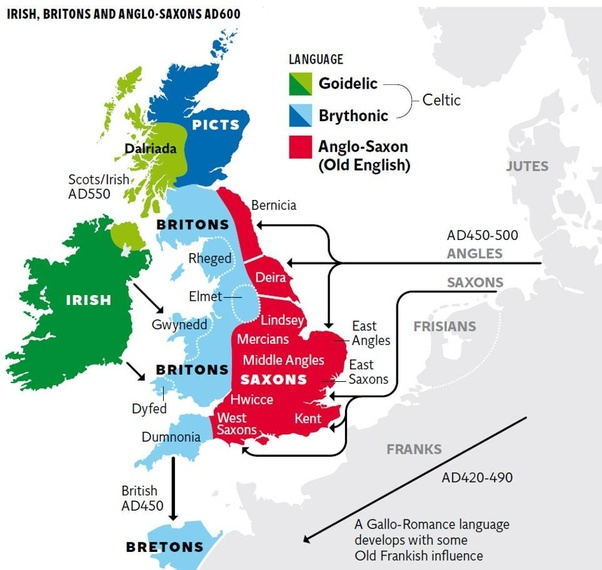 timeline and great britains relationship