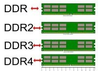 Does ddr2 ram fit in ddr3 slots express card slot sound card