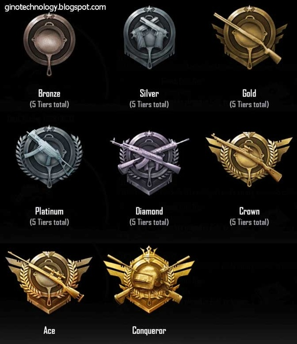 What Is The Pubg Mobile Rank Tier List