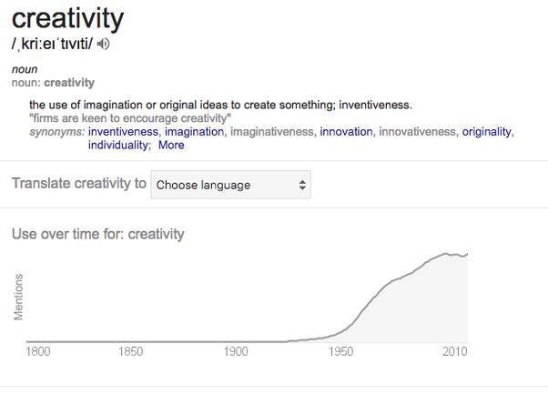 competition destroys creativity essay