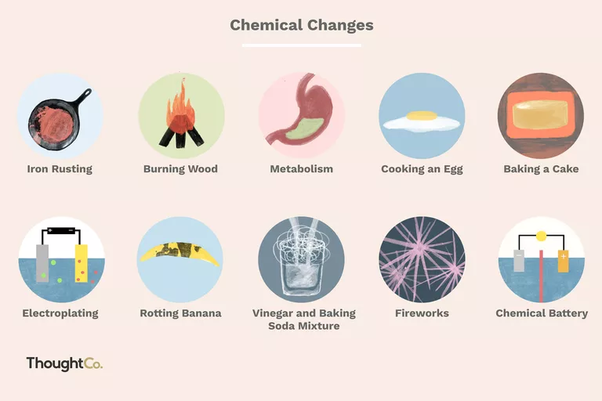 What Are 20 Examples Of Chemical Change Quora