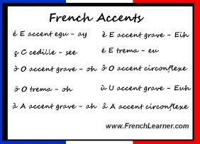 letter accents pronunciation why does the language accents quora 16385 | main qimg 09f2eb986347cbb0cee3f6df4eeb145d c