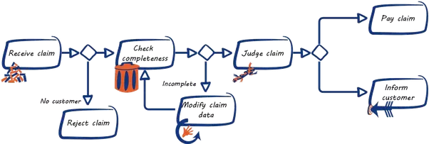 how often are process flow diagrams used as a chemical engineer quora rh quora com process flow diagramming process flow diagram app