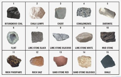 What Are The Types Of Rock Quora