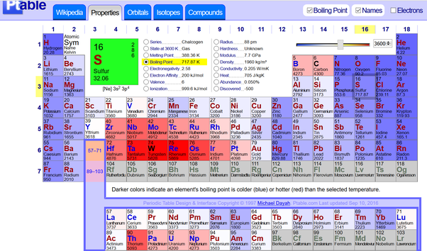 What will happen to boiling points if we move from left to right in everything blue has a boiling point below this red for boiling points above the letters on each square change color too but im uncertain what they mean urtaz Gallery