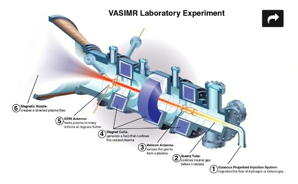How Does A Plasma Propulsion Rocket Work Quora