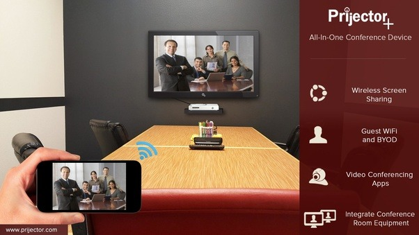 Know More How To Mirror Iphone Tv Wirelessly