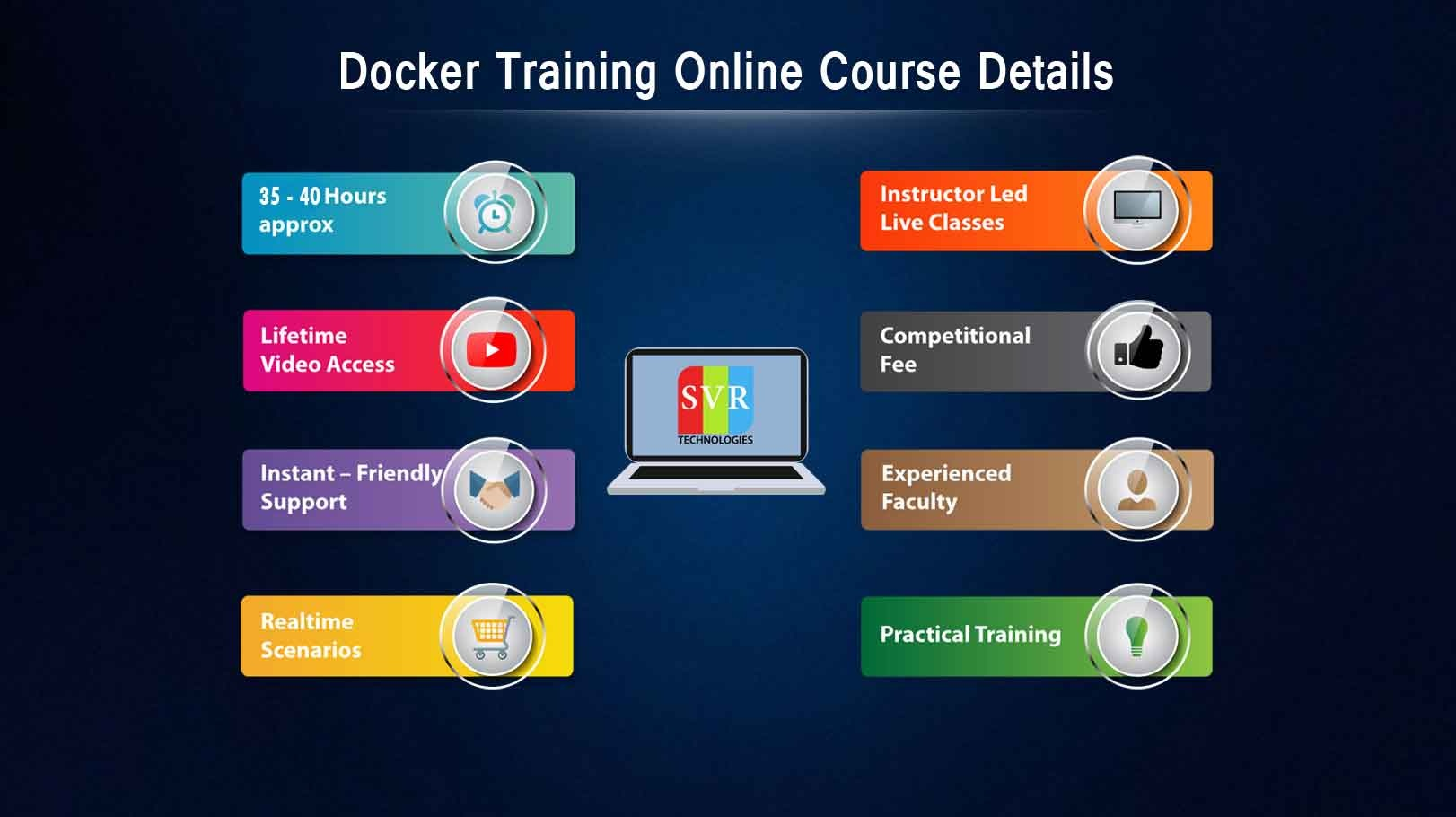 Where can I learn Docker? - Quora