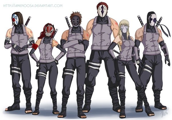 Why do most ANBU (except Kakashi, Itachi, and Yamato) in