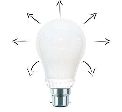 ... environment. there were various type of Energy Saving Product in the market right now like solar panels Led Products Insulation u0026 Draught Proofing ...  sc 1 st  Quora & What are the advantages of energy saving light bulbs? - Quora