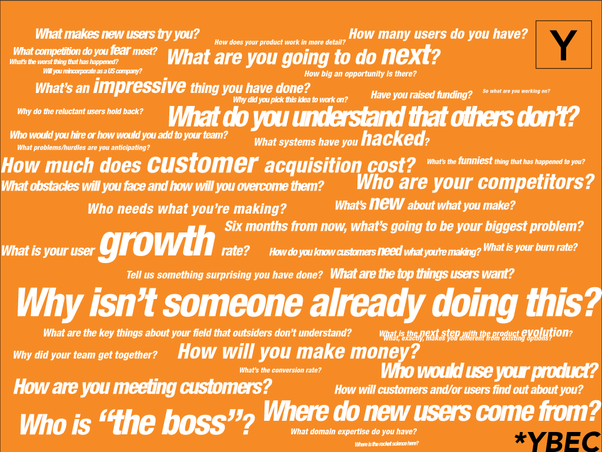 Here Are Some Questions Of The Y Combinator Process, Took This Info From:  Http://www.facebook.com/YBEClub