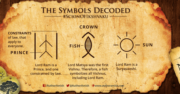 What Does The Symbols Mean In Scion Of Ikshavakus Quora