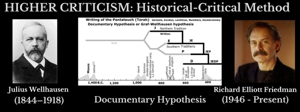 Documentary Hypothesis Weaknesses | gestion-des-risques