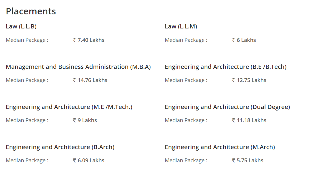How is the placement scenario at IIT Kharagpur? - Quora