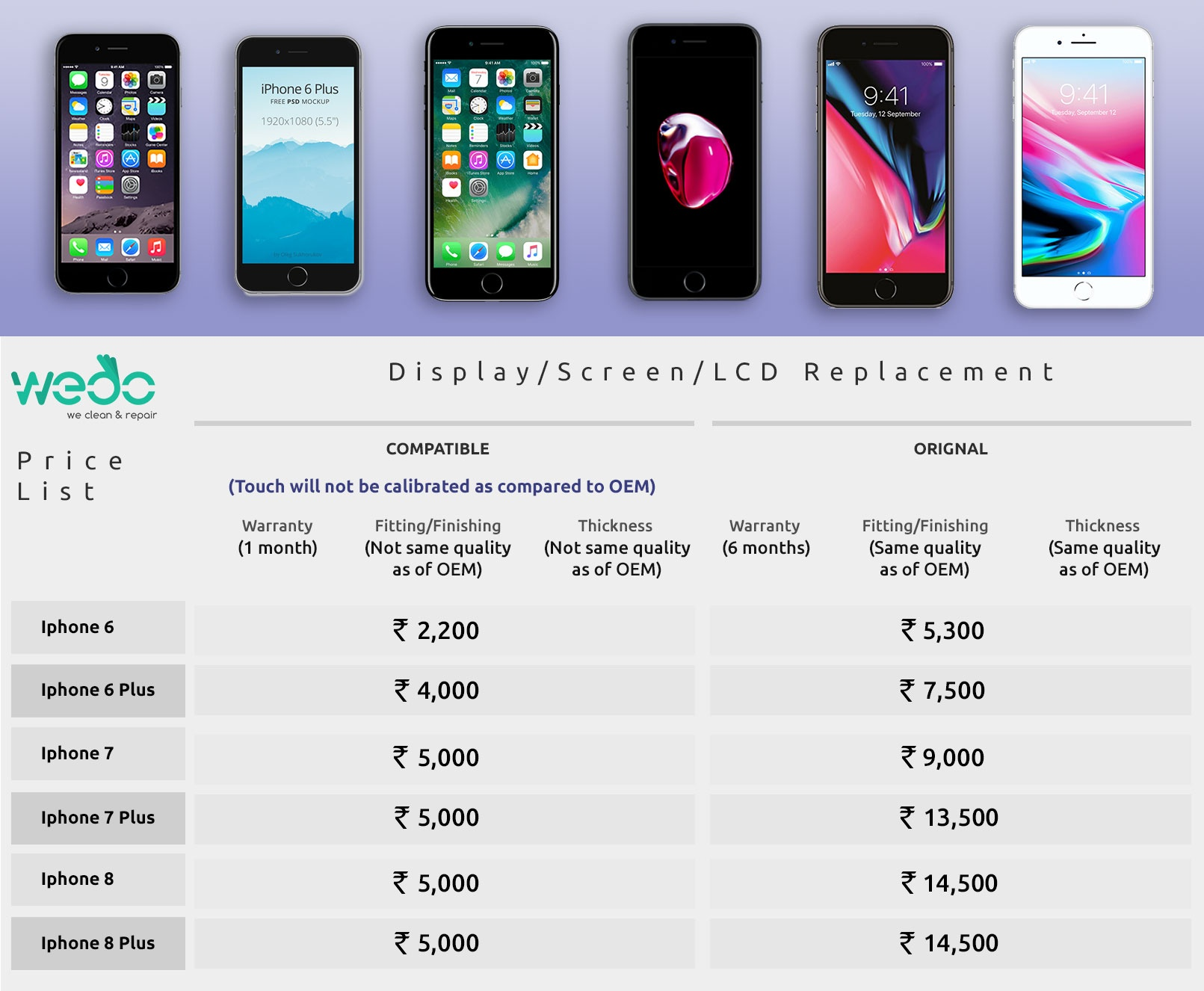 how much does it cost to fix a cracked phone screen in india