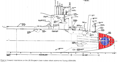 Why were Soviet submarines so much louder than American and British