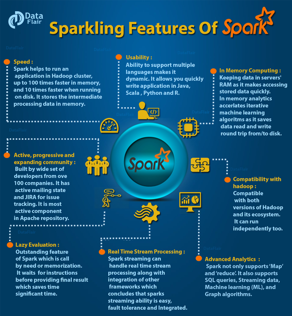 What are the advantages of using Apache Spark? - Quora