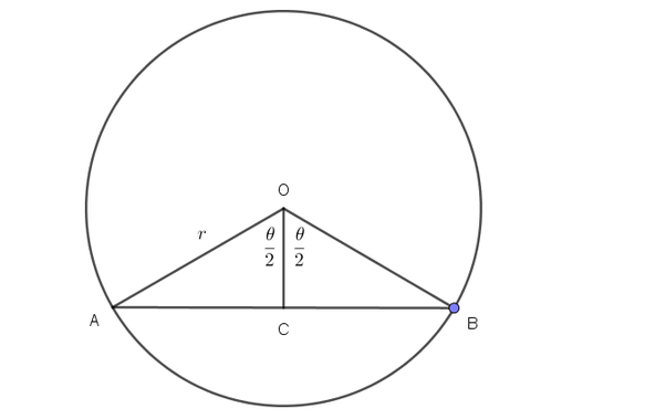 What Is The Length Of The Chord Which Subtended 120 Degrees At The