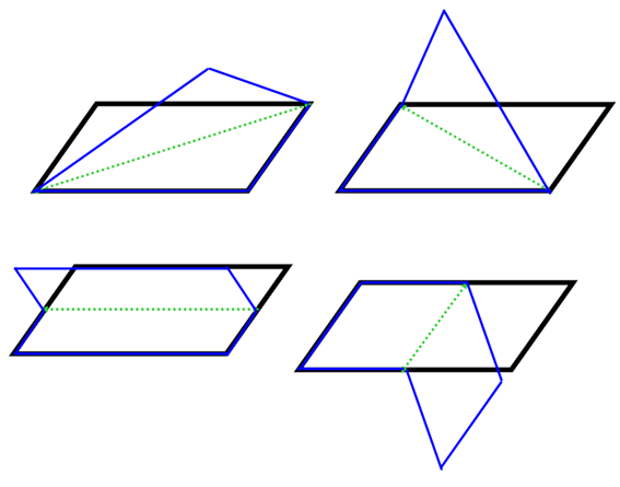 there are 4 ways to divide a standard parallelogram into two congruent  pieces, either of the two diagonals, or the horizontal or vertical  midsegments