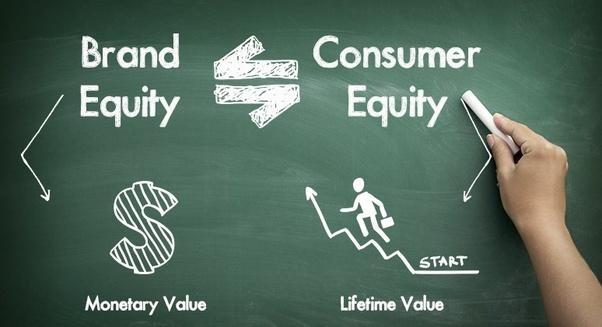 """Pengertian """"Customer Equity"""" dan """"Customer Lifetime Value"""""""