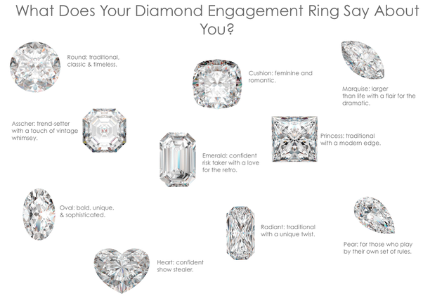 Engagement Rings Are Symbols Of The Love Devotion And Closeness A Shares It Varies Shape Design Ring However In Additional To This