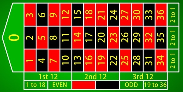 Roulette red black strategy legal green country poker
