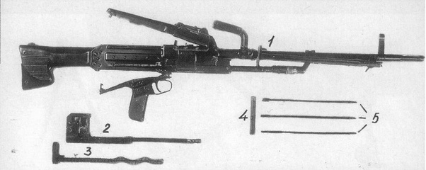 Which is the best general purpose machine gun ever designed