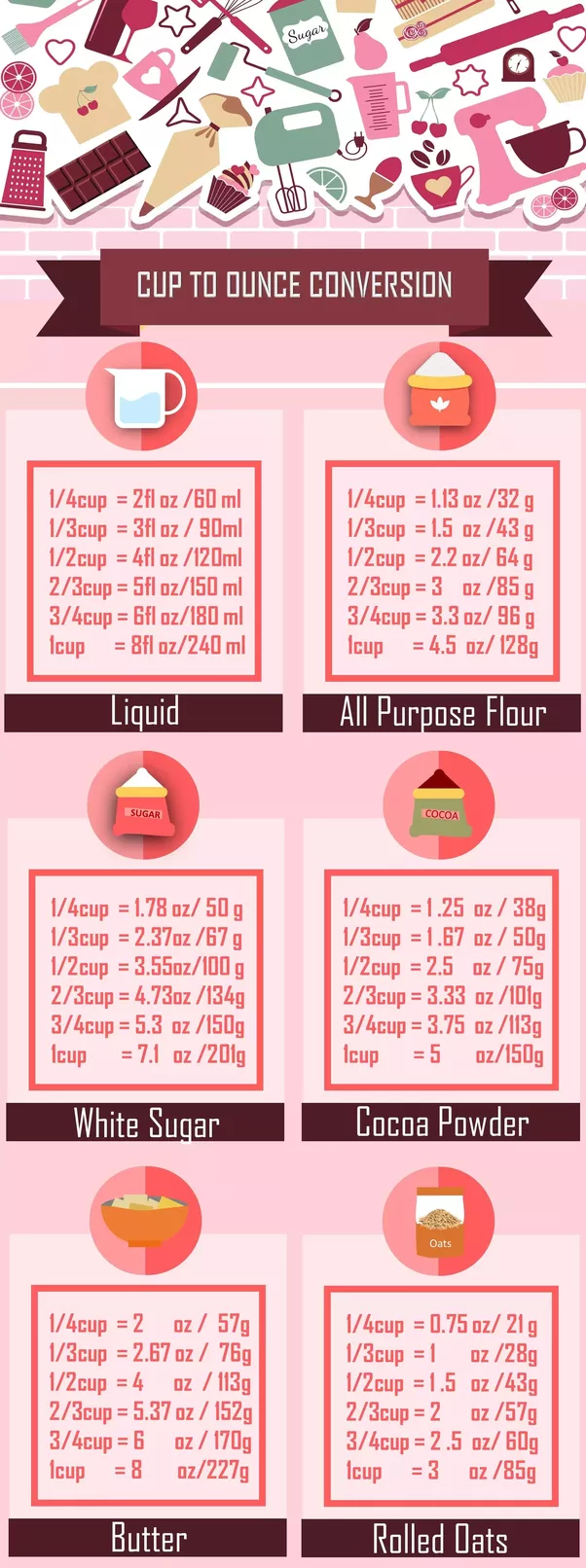 How many cups are in 8 ounces of water quora to get out the answer you need to multiply cups by the fluid ounce conversion factor 8 2 12 x 8 fl oz 20 fl oz here 2 12 cup milk is equal 20 fl oz nvjuhfo Image collections