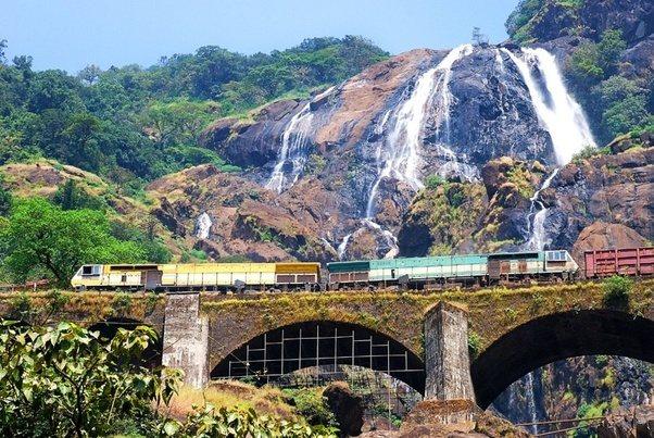 Bangalore Tours Travels