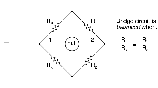 why is the wheatstone bridge measuring method known as the null-deflection method