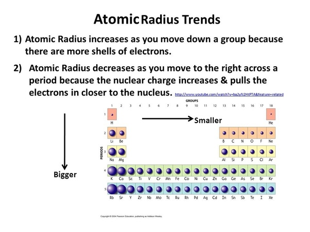 Why does the atomic radius remain almost unchanged on the periodic shielding effectz effect electron under go as they move away from the nucleus of the atom this shows why atomic radius is so important to chemist urtaz Gallery