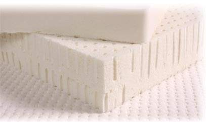 What Is The Difference Between Dunlop And Talalay Latex Mattresses