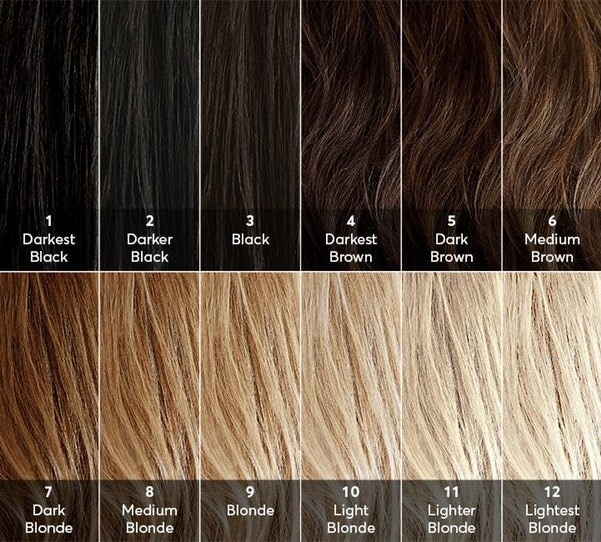 I have black hair and I want to dye it dark red without ...