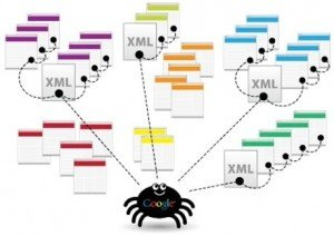 what is sitemap xml quora
