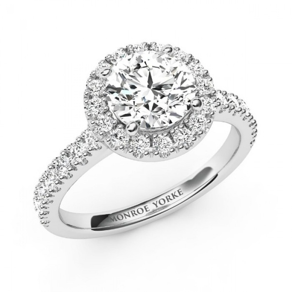 How would you choose a diamond ring? - Quora
