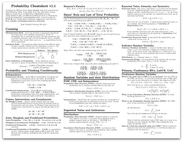 Probability cheatsheet 140718