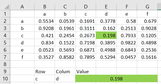 How to pull data from one Excel sheet to another automatically? I want to  run a comparison on products I've sold one quarter versus another. Is there  a way I can pull