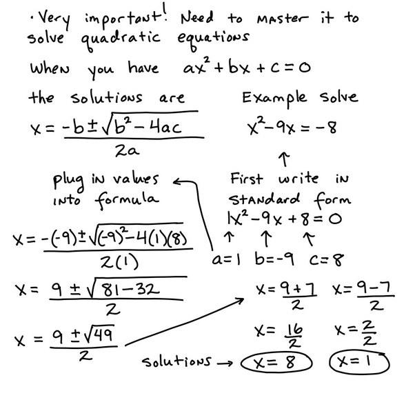 How To Determine The Best Method To Solve A Quadratic Equation Quora