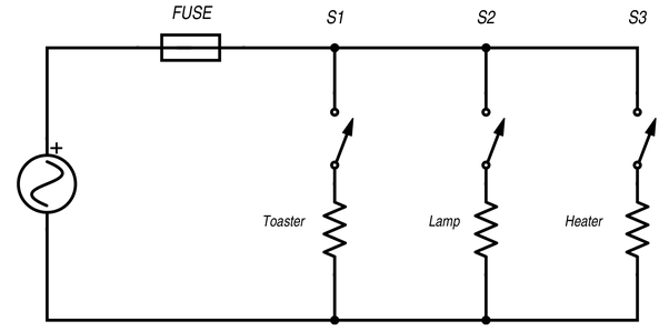 should a fuse be in a series or a parallel circuit with the main power coming into a house