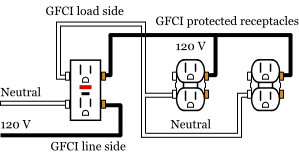 wiring a gfci schematic daisy chain diagram how to wire a switched gfi outlet quora  how to wire a switched gfi outlet quora