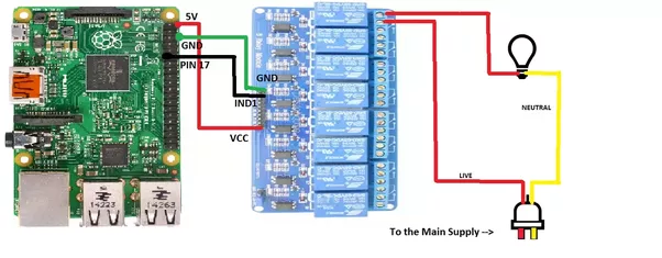 4 pin cb wiring diagram how to access hardware and turn it on or off using  how to access hardware and turn it on or off using