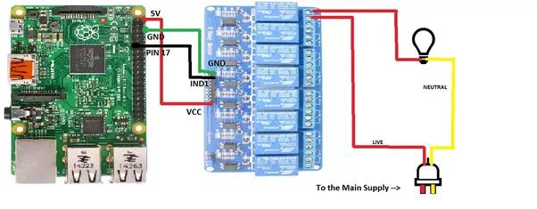 Wiringpi Net