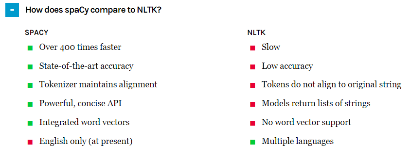What are the advantages of Spacy vs NLTK? - Quora