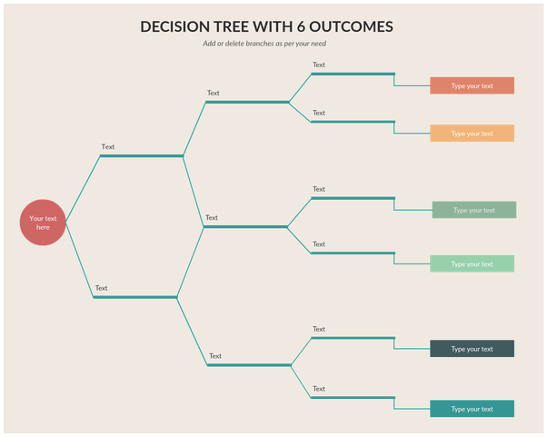 What's the best tool or software to draw a decision tree