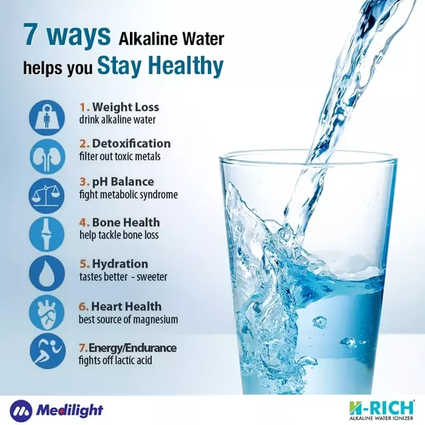 What pH of water is good for our bodies? - Quora